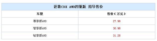 讴歌CDX四驱版上市 售27.98-31.28万元