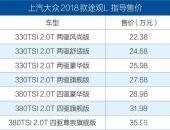 2018款途观L正式上市 售22.38-35.98万元/推7款车型