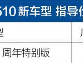 宝骏510周年特别版上市 售7.68万元/琉璃红色涂装