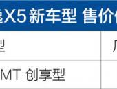 东风风行景逸X5 1.6L手动创享型上市 售8.39万元/配置升级
