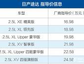 日产途达正式上市 推6款车型/售16.98-24.58万元